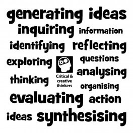Critical & Creative Thinking Word Wall