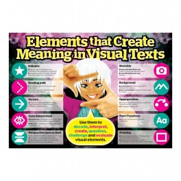 Create Meaning in Visual Texts Overview