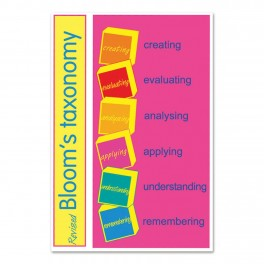 Revised Bloom's Taxonomy Overview