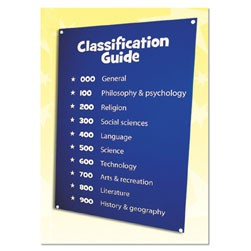 Perspex Classification Guide - Design 3